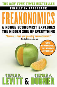 Economics Books Everyone Should Read