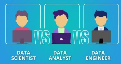 Data engineer, data analyst, and data scientist